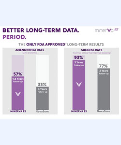 Hysterectomy, Amenorrhea & Success Rates, Long Term Data